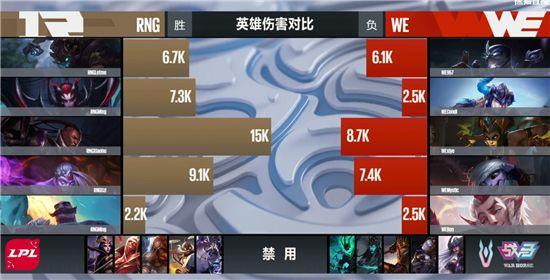【战报】RNG执行力惊人 双方来到第五局决战