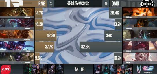 【战报】神仙打架 OMG打到50分钟抓到机会拿下RNG