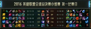 【战报】S6小组赛最大冷门?INT稳扎稳打击败EDG